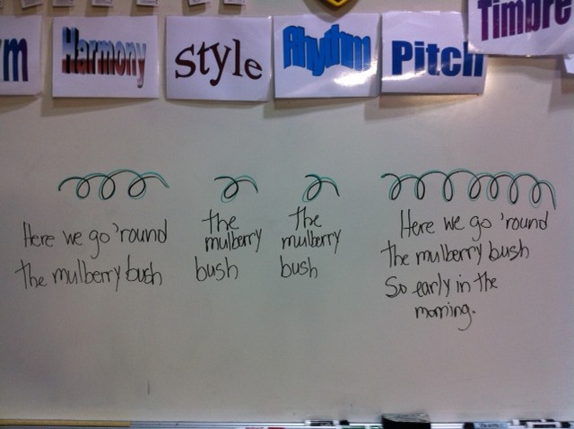 Grade 1, Music Literacy Lesson #1 (2/3)